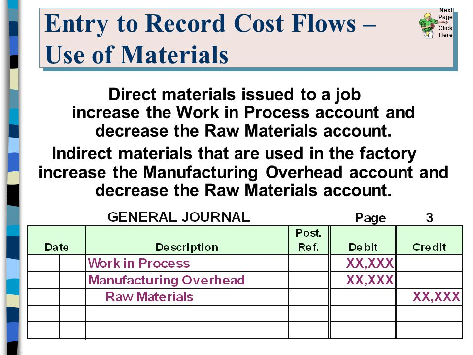 Direct materials issued to a job increase the Work in Process account and decrease the Raw Materials account. Indirect materials that are used in the