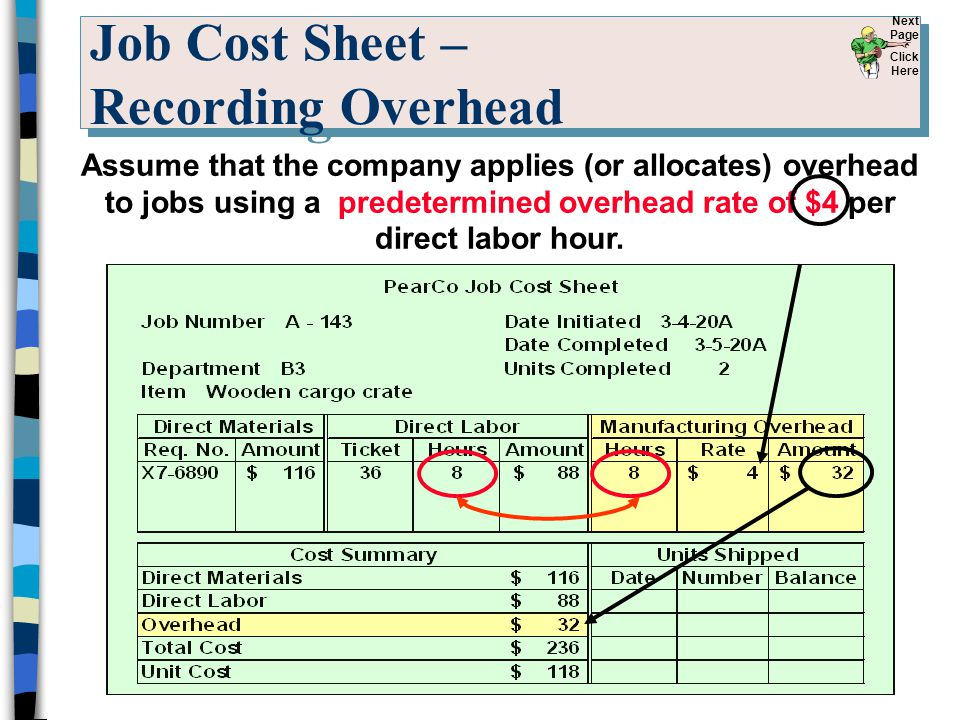Assume that the company applies (or allocates) overhead to jobs using a predetermined overhead rate of $4 per direct labor hour. Job Cost Sheet – Reco