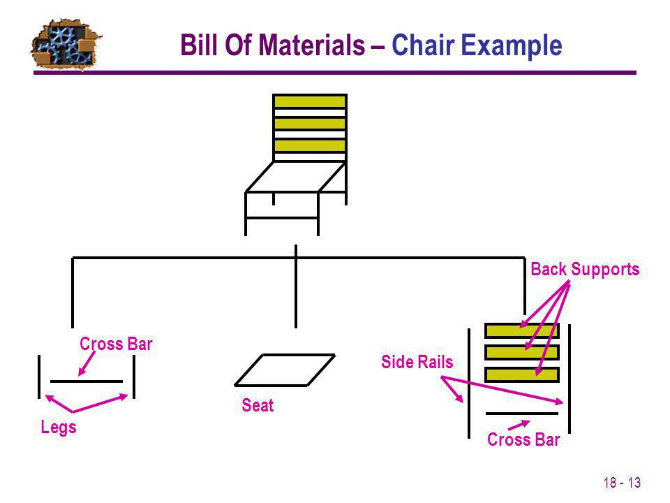 18 - 13 Cross Bar Legs Seat Back Supports Cross Bar Side Rails Bill Of Materials – Chair Example