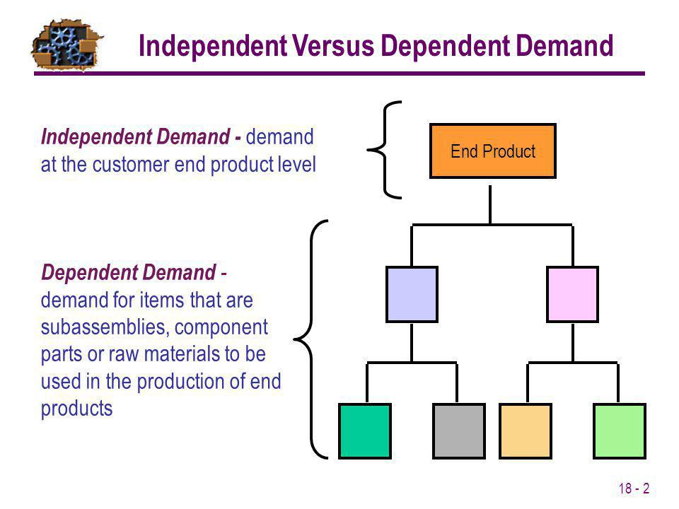 18 - 2 End Product Independent Versus Dependent Demand Independent Demand - demand at the customer end product level Dependent Demand - demand for ite