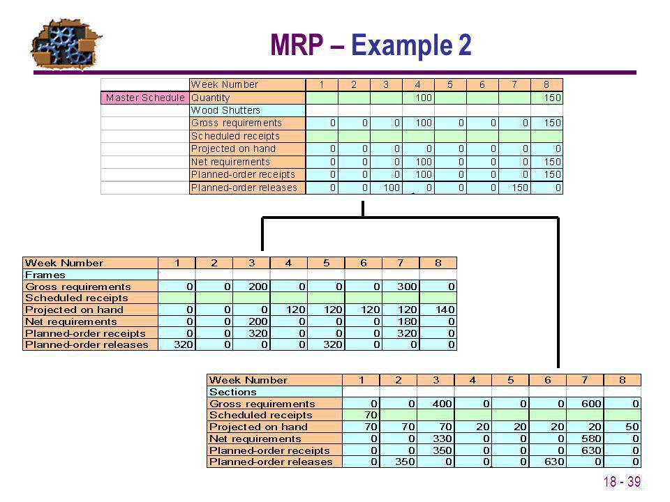18 - 39 MRP – Example 2