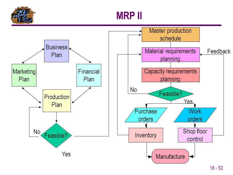 Master business plan