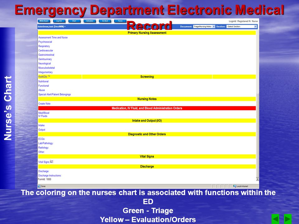 The coloring on the nurses chart is associated with functions within the ED Green - Triage Yellow – Evaluation/Orders Red – Medication Orders Emergency Department Electronic Medical Record Nurses Chart