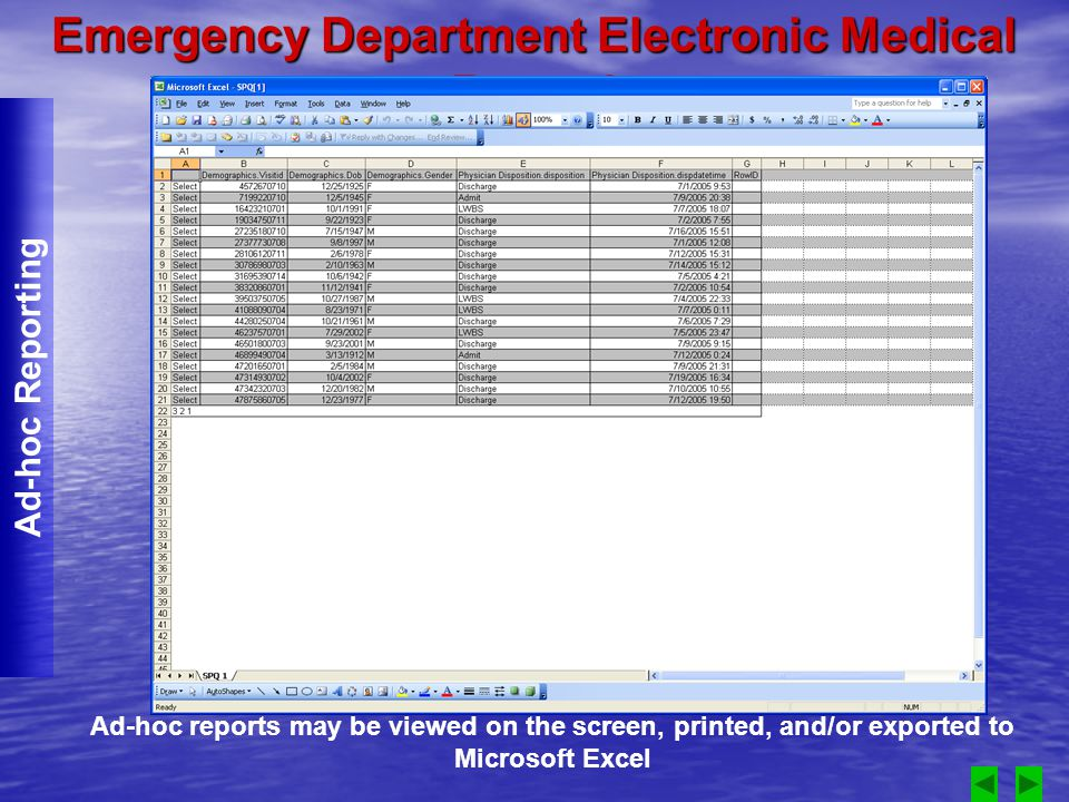 Ad-hoc Reporting Emergency Department Electronic Medical Record Ad-hoc reports may be viewed on the screen, printed, and/or exported to Microsoft Excel The user can view the actual chart associated with this record The user can export the information to Excel