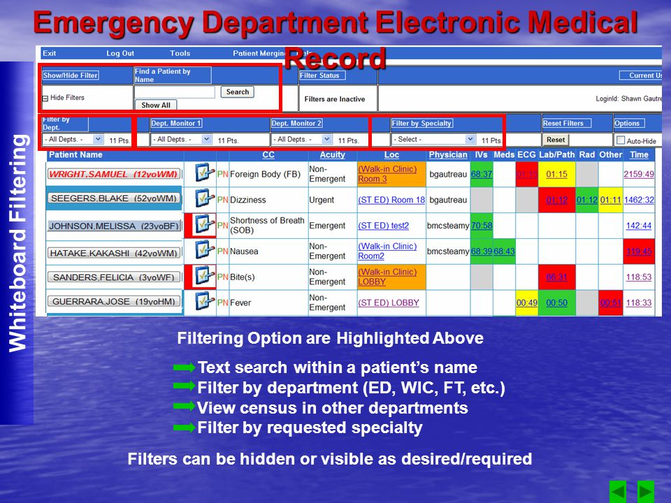 Whiteboard Filtering Emergency Department Electronic Medical Record Text search within a patients name Filter by department (ED, WIC, FT, etc.) View census in other departments Filter by requested specialty Filtering Option are Highlighted Above Filters can be hidden or visible as desired/required