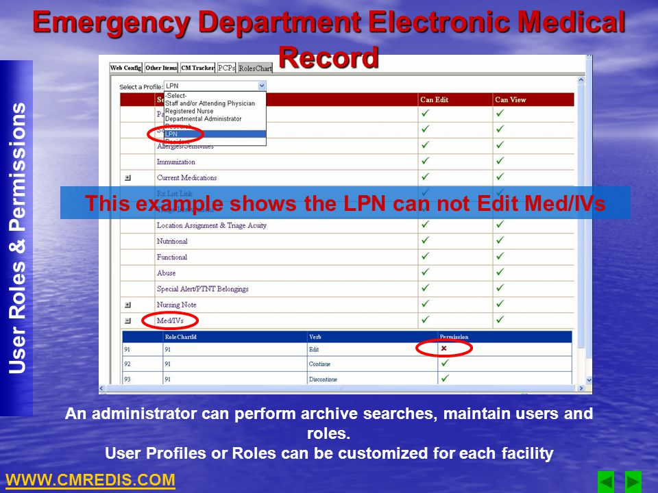 User Roles & Permissions Emergency Department Electronic Medical Record An administrator can perform archive searches, maintain users and roles.