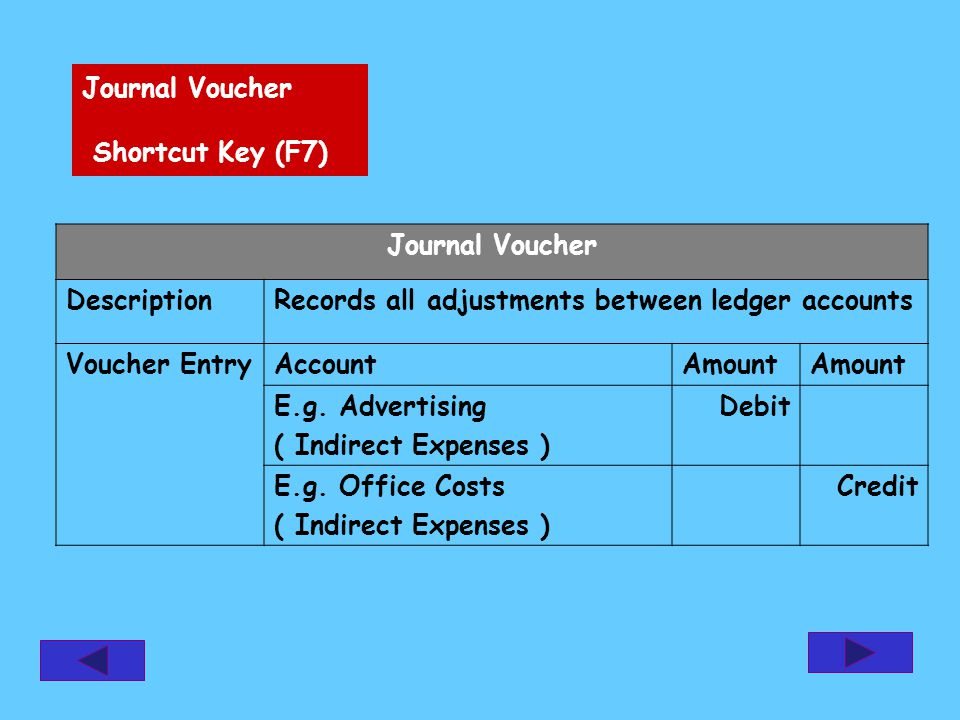 Journal Voucher Shortcut Key (F7) Journal Voucher DescriptionRecords all adjustments between ledger accounts Voucher EntryAccountAmount E.g. Advertisi