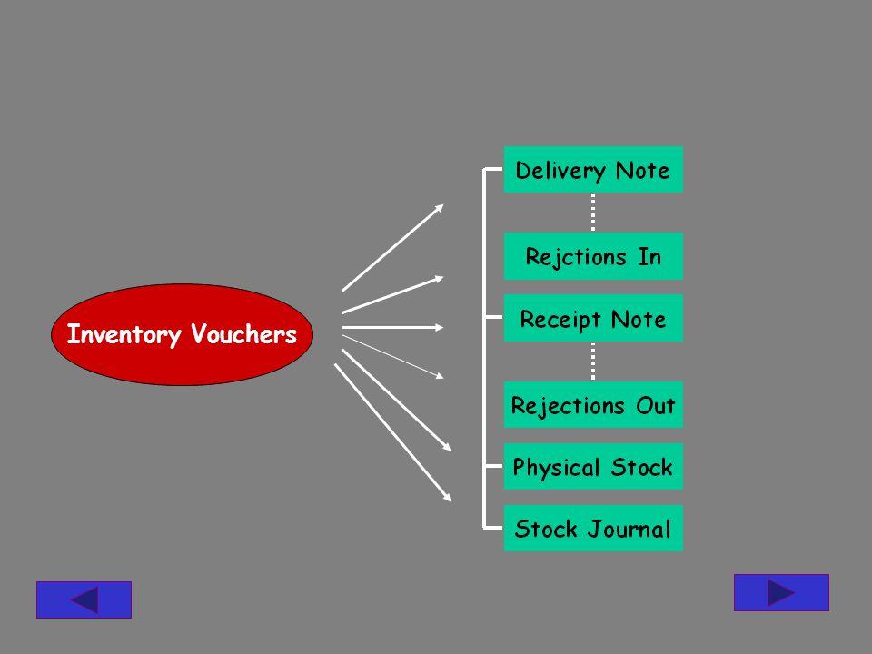 Inventory Vouchers