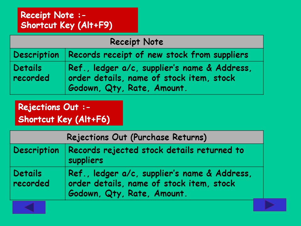 Receipt Note :- Shortcut Key (Alt+F9) Rejections Out :- Shortcut Key (Alt+F6) Receipt Note DescriptionRecords receipt of new stock from suppliers Details recorded Ref., ledger a/c, suppliers name & Address, order details, name of stock item, stock Godown, Qty, Rate, Amount.