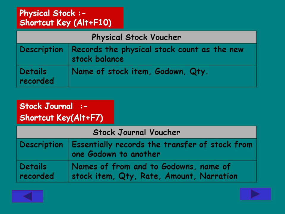 Physical Stock :- Shortcut Key (Alt+F10) Stock Journal :- Shortcut Key(Alt+F7) Physical Stock Voucher DescriptionRecords the physical stock count as t