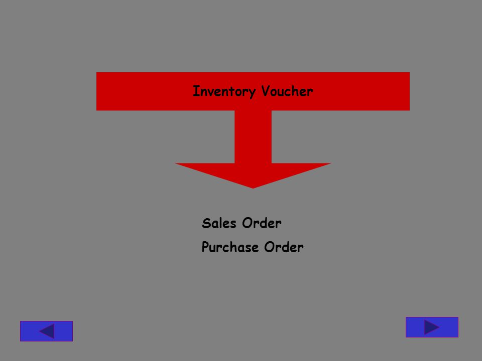 Sales Order Purchase Order Inventory Voucher
