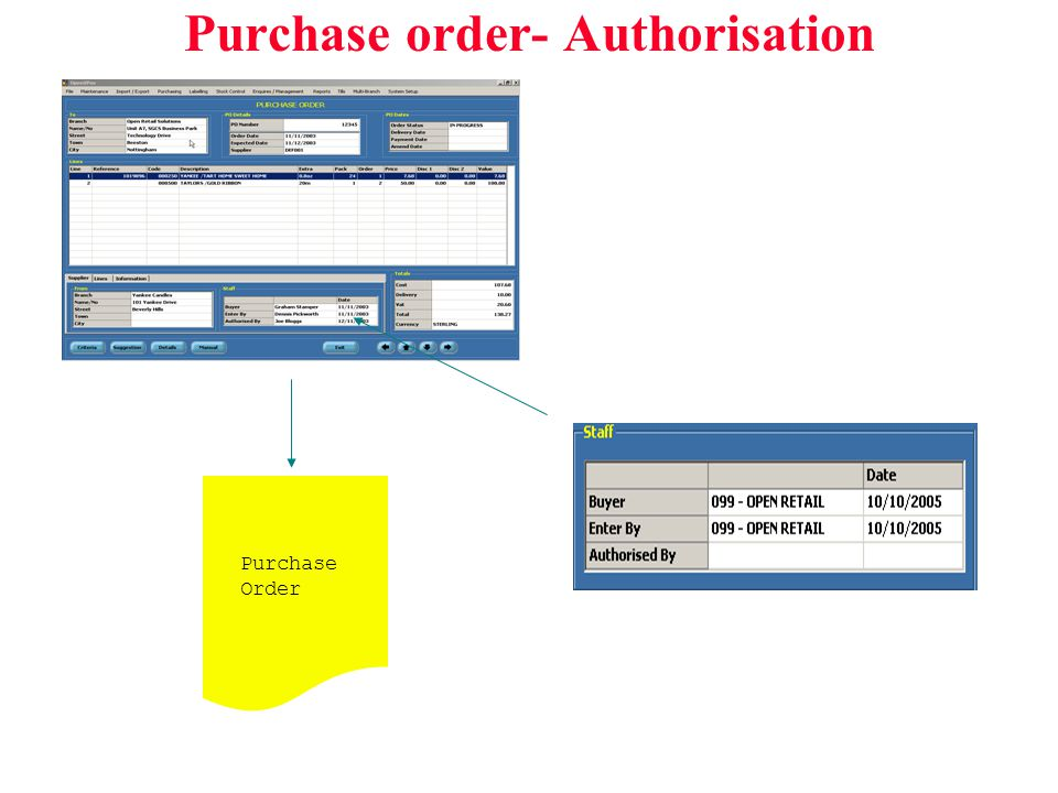 Purchase order- Authorisation Purchase Order