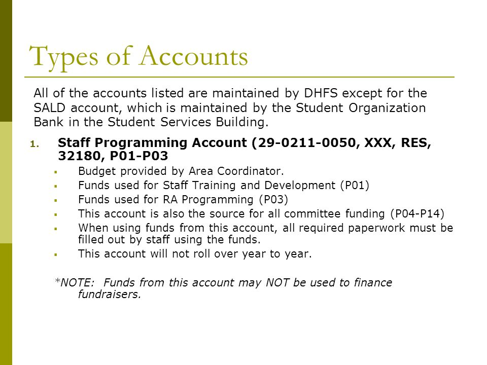 Methods of Payment 2.