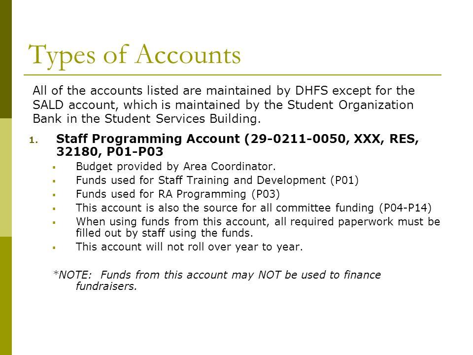 Types of Accounts 2.