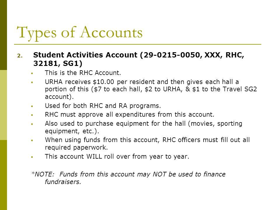 Types of Accounts 3.