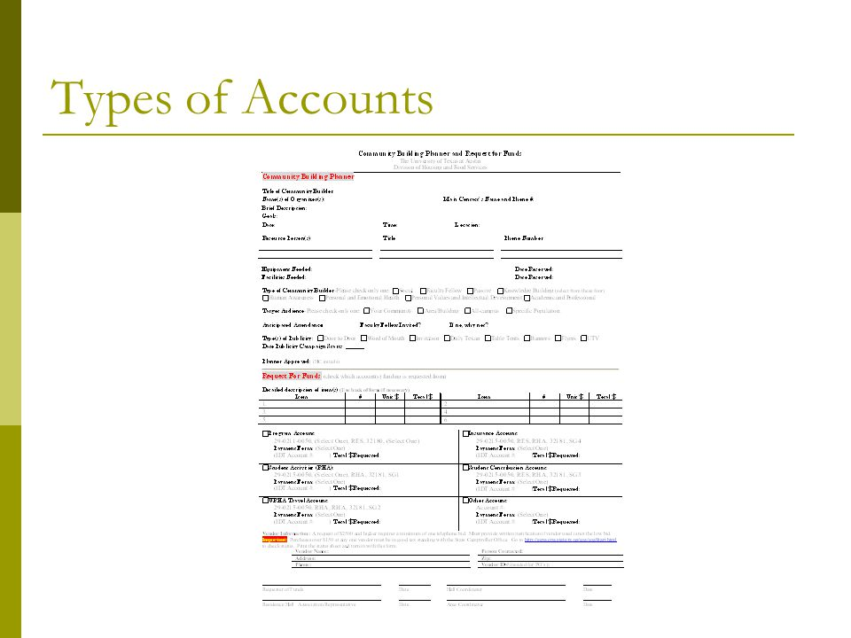 Funding Test 10.For food orders, what $$ amount requires the Associate Directors signature.