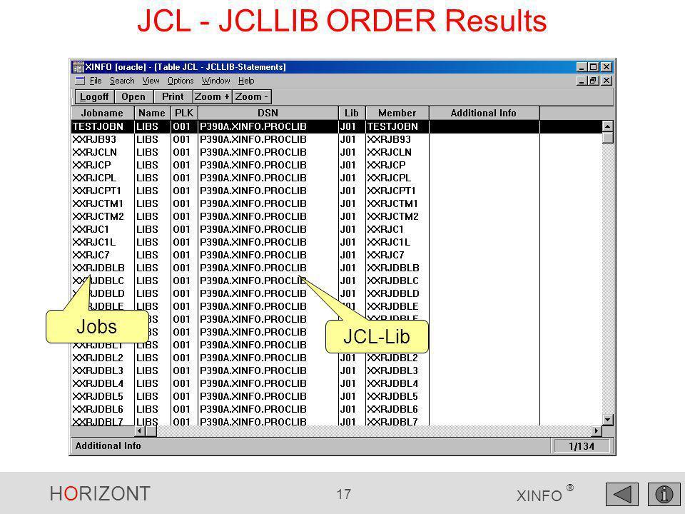 HORIZONT 17 XINFO ® JCL - JCLLIB ORDER Results Jobs JCL-Lib