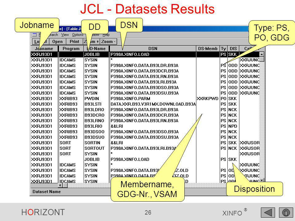 HORIZONT 26 XINFO ® DSN Type: PS, PO, GDG Disposition Membername, GDG-Nr., VSAM DD Jobname JCL - Datasets Results