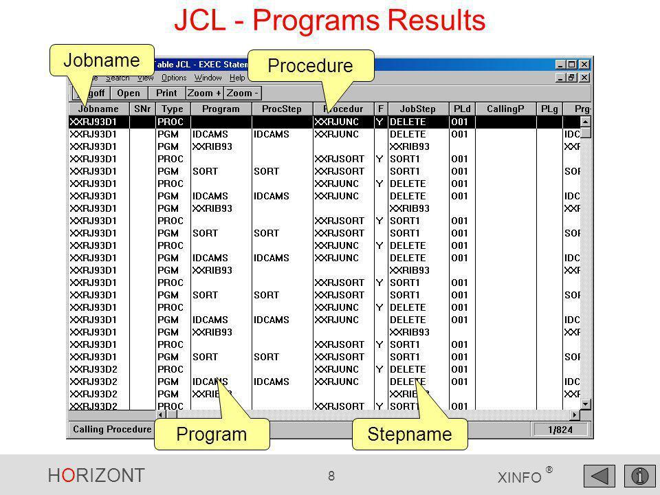 HORIZONT 8 XINFO ® Jobname Procedure Program Stepname JCL - Programs Results