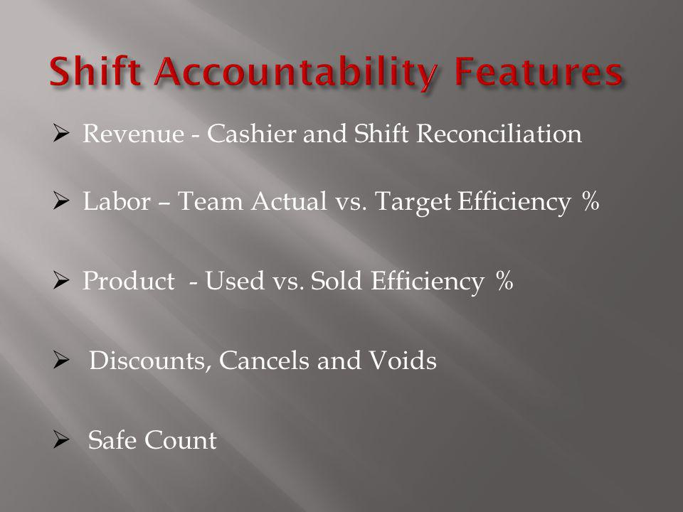 Revenue - Cashier and Shift Reconciliation Labor – Team Actual vs. Target Efficiency % Product - Used vs. Sold Efficiency % Discounts, Cancels and Voi