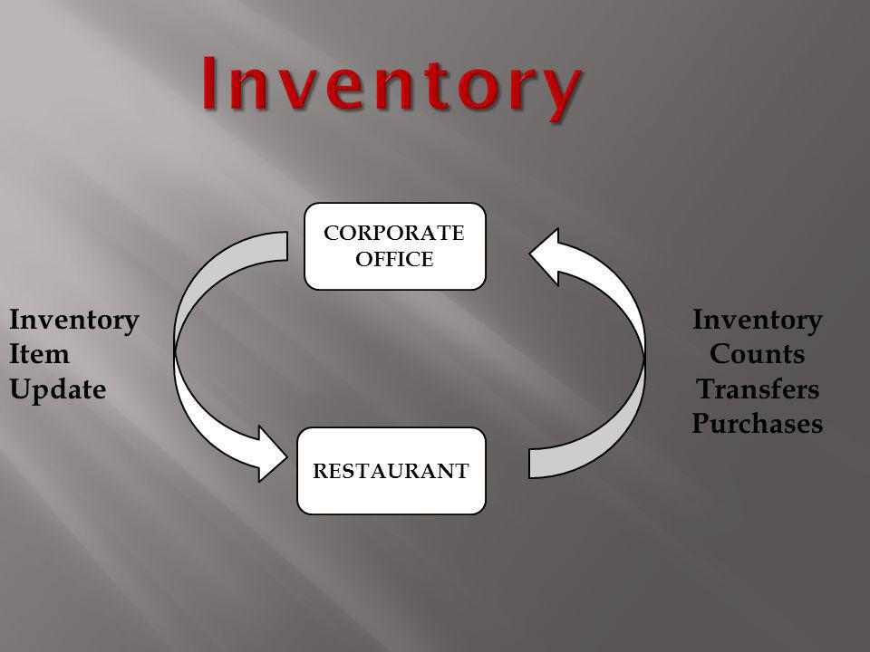 Inventory CORPORATE OFFICE RESTAURANT Inventory Counts Transfers Purchases Inventory Item Update