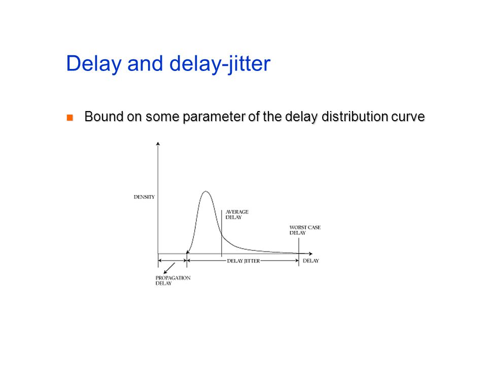 Delay and delay-jitter Bound on some parameter of the delay distribution curve Bound on some parameter of the delay distribution curve
