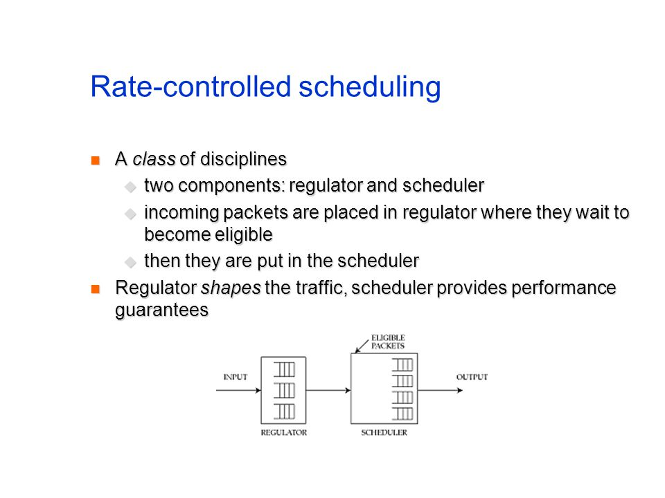 Rate-controlled scheduling A class of disciplines A class of disciplines two components: regulator and scheduler two components: regulator and schedul