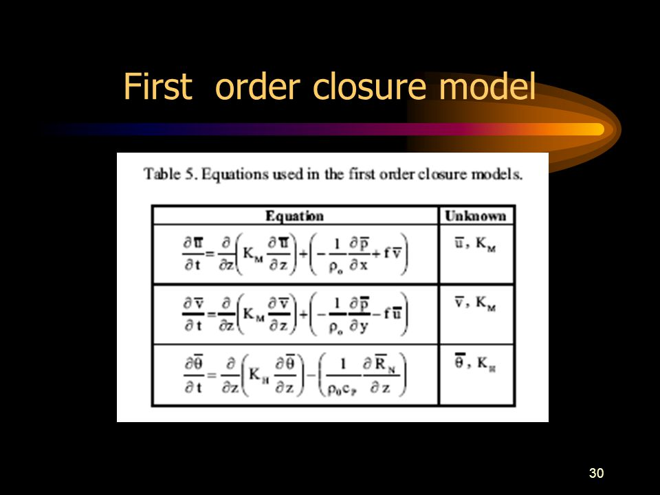 30 First order closure model