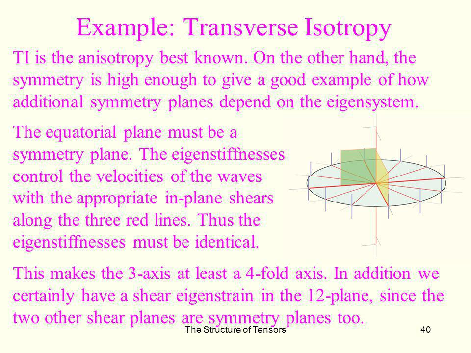 The Structure of Tensors40 Example: Transverse Isotropy TI is the anisotropy best known.