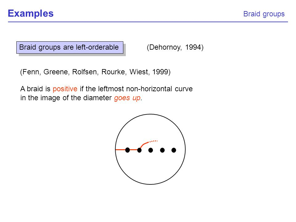 Examples Braid groups Braid groups are left-orderable (Dehornoy, 1994) (Fenn, Greene, Rolfsen, Rourke, Wiest, 1999) A braid is positive if the leftmost non-horizontal curve in the image of the diameter goes up.
