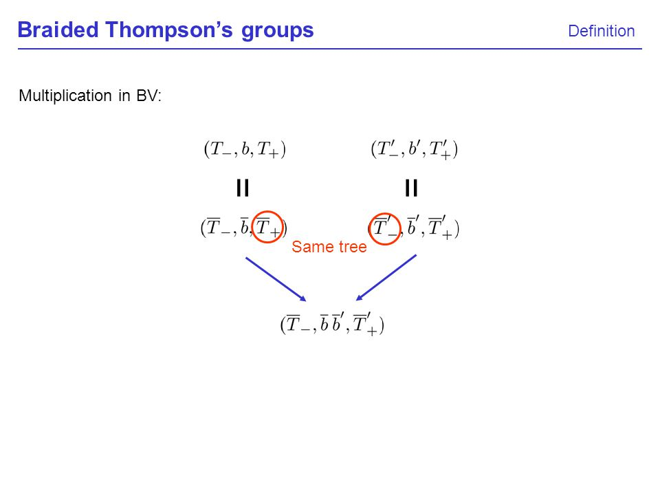 Braided Thompsons groups Definition Multiplication in BV: == Same tree