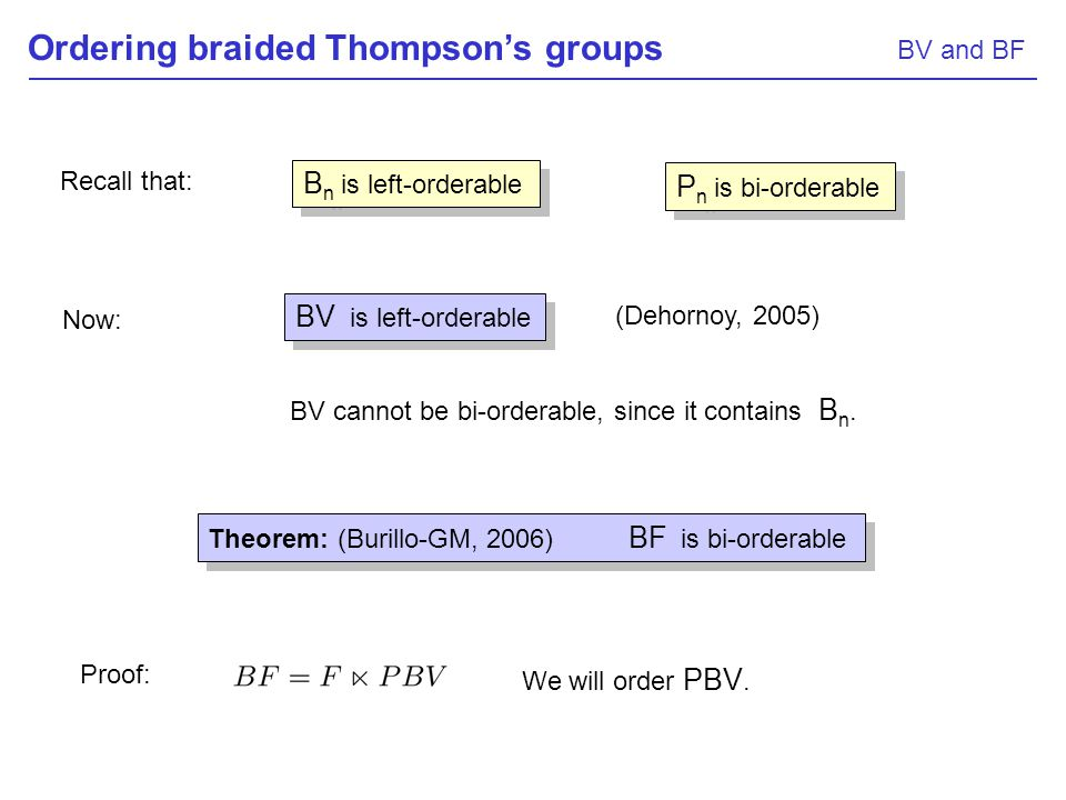 Ordering braided Thompsons groups BV and BF Recall that: B n is left-orderable P n is bi-orderable Now: BV is left-orderable BV cannot be bi-orderable