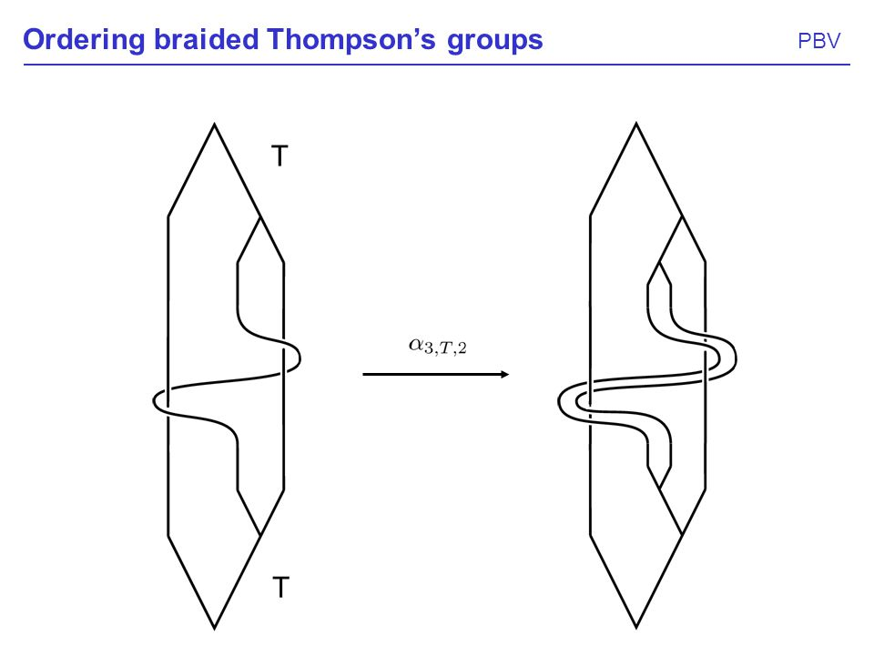 Ordering braided Thompsons groups PBV T T
