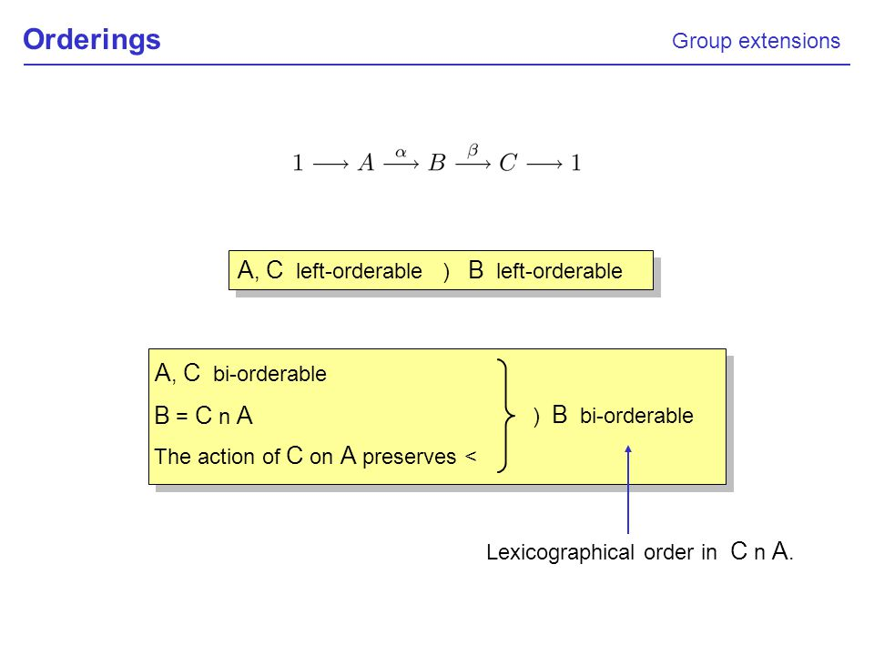 A, C bi-orderable Orderings Group extensions A, C left-orderable ) B left-orderable B = C n A The action of C on A preserves < ) B bi-orderable Lexicographical order in C n A.