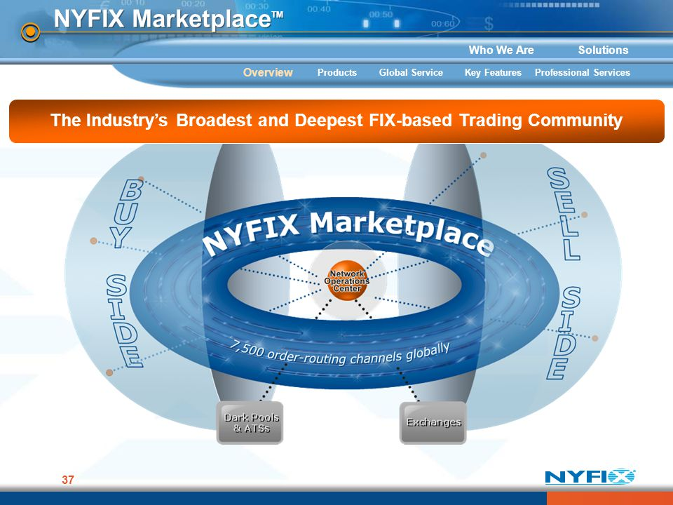 Who We AreSolutions 37 NYFIX Marketplace TM The Industrys Broadest and Deepest FIX-based Trading Community Key Features Overview ProductsGlobal Servic