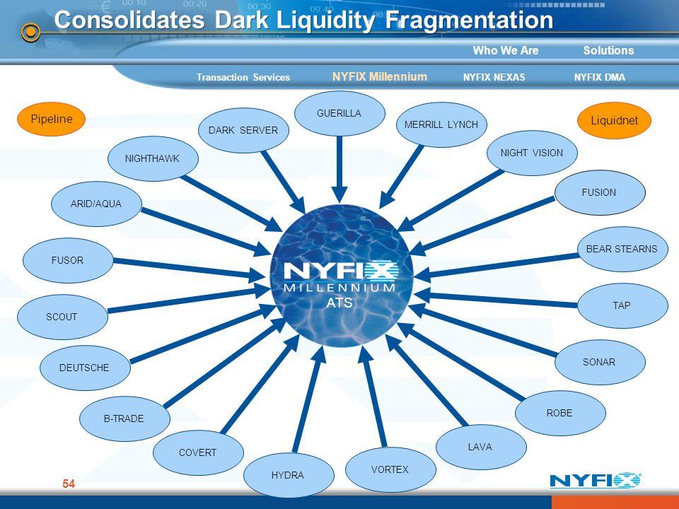 Who We AreSolutions 54 Consolidates Dark Liquidity Fragmentation NIGHTHAWK DARK SERVER GUERILLA MERRILL LYNCH NIGHT VISION FUSION BEAR STEARNS SONAR ROBE LAVA HYDRA COVERT B-TRADE DEUTSCHE FUSOR ARID/AQUA Pipeline Liquidnet SCOUT TAP VORTEX ATS NYFIX Millennium Transaction ServicesNYFIX NEXASNYFIX DMA