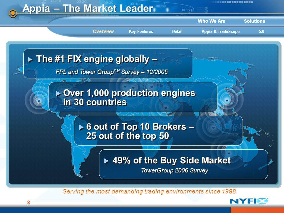 Who We AreSolutions 8 Appia – The Market Leader Serving the most demanding trading environments since 1998 The #1 FIX engine globally – FPL and Tower