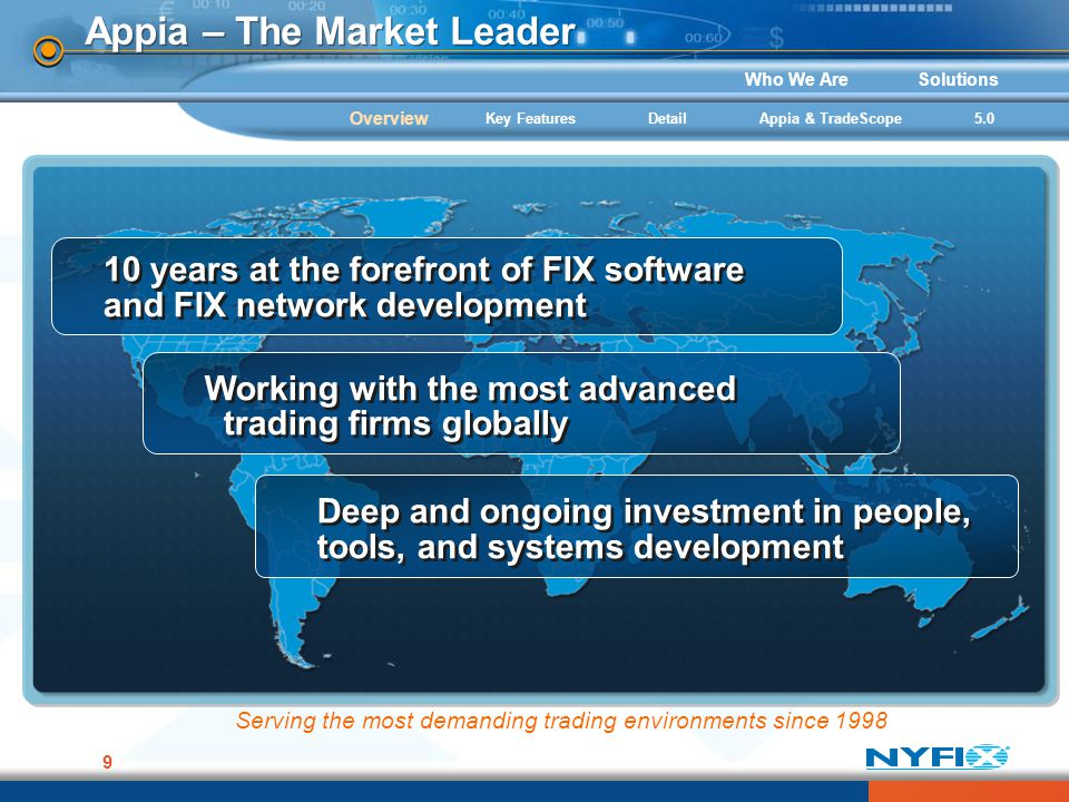 Who We AreSolutions 9 Appia – The Market Leader Serving the most demanding trading environments since 1998 10 years at the forefront of FIX software a