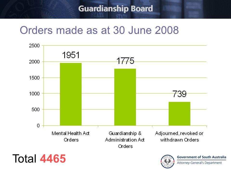 Orders made as at 30 June 2008 Total 4465