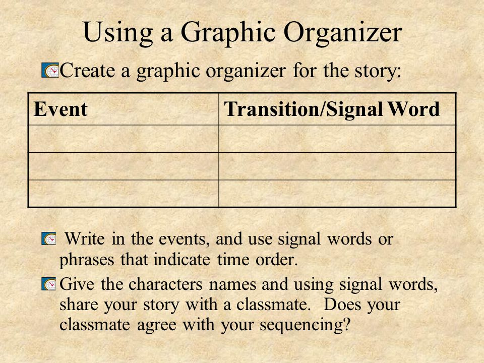 Sequencing a Story Each of you has three images and a sheet labeled 1, 2, 3. Sequence the images on the 1-2-3- sheet in chronological order: