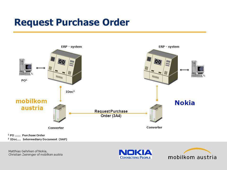 Matthias Gehrken of Nokia, Christian Zeininger of mobilkom austria Request Purchase Order Request Purchase Order (3A4) Converter mobilkom austria Noki