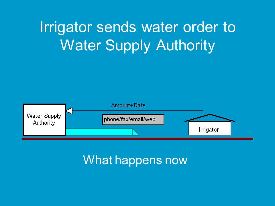 Irrigator enters order on web form Orders via the web