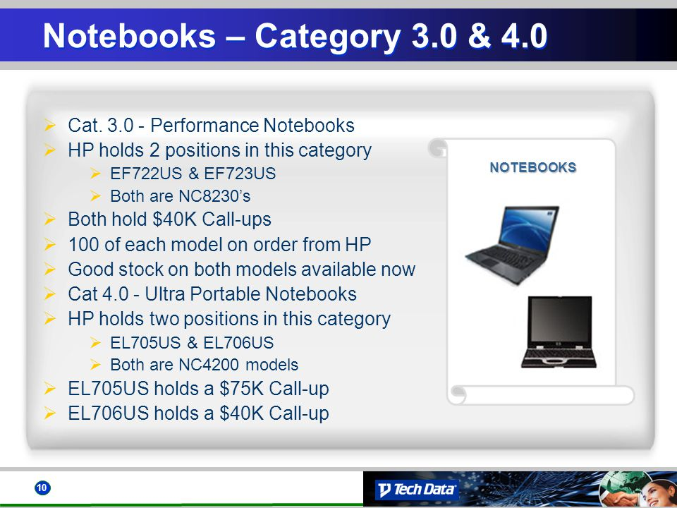 10 NOTEBOOKS Notebooks – Category 3.0 & 4.0 Cat.