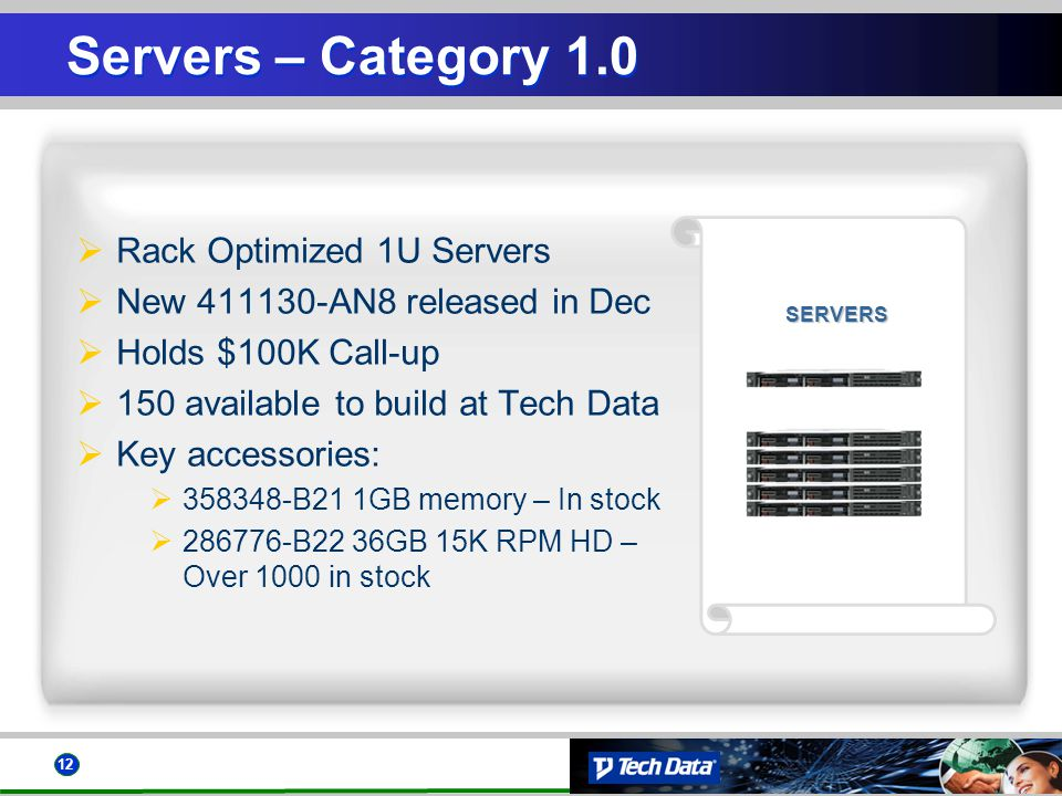 12 SERVERS Servers – Category 1.0 Rack Optimized 1U Servers New 411130-AN8 released in Dec Holds $100K Call-up 150 available to build at Tech Data Key accessories: 358348-B21 1GB memory – In stock 286776-B22 36GB 15K RPM HD – Over 1000 in stock