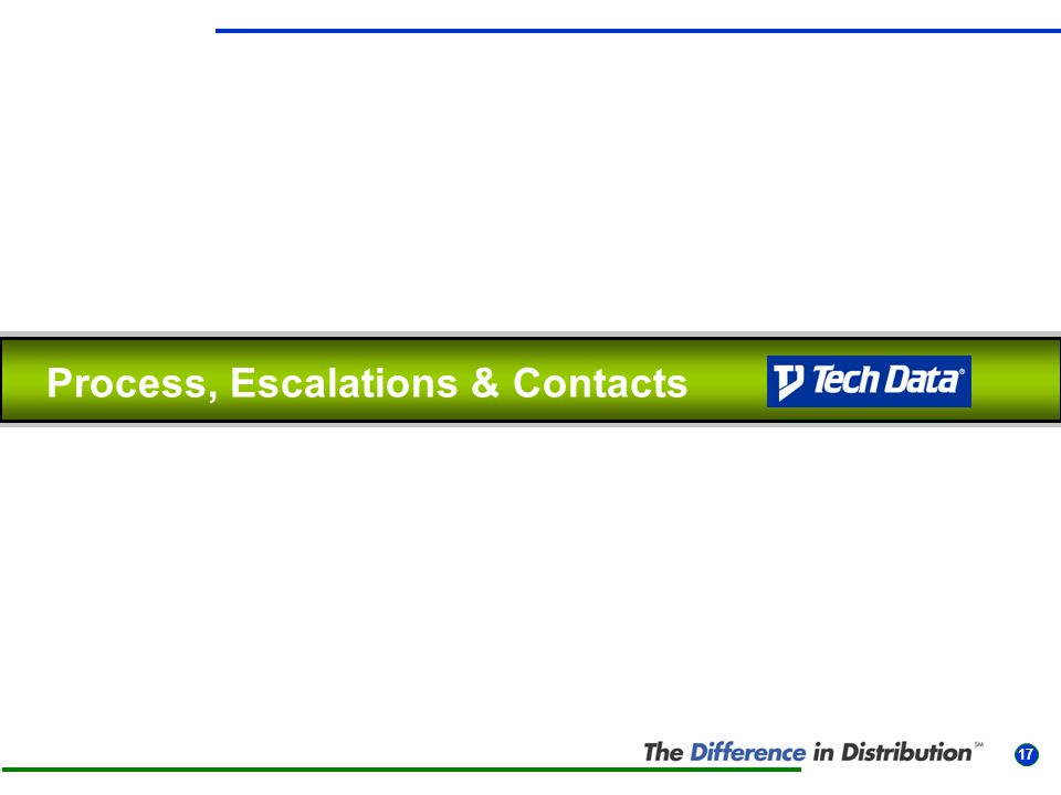 Process, Escalations & Contacts 17