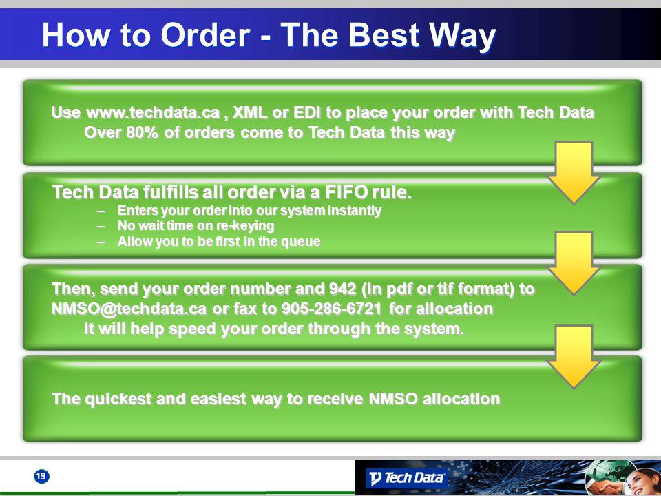 19 Tech Data fulfills all order via a FIFO rule.
