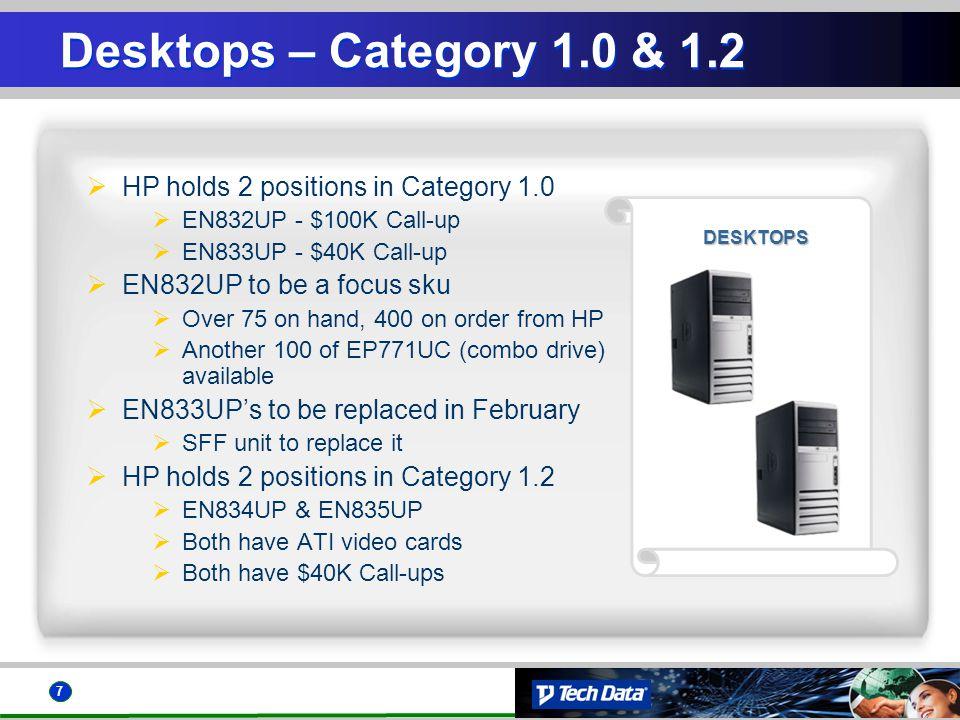 7 Desktops – Category 1.0 & 1.2 HP holds 2 positions in Category 1.0 EN832UP - $100K Call-up EN833UP - $40K Call-up EN832UP to be a focus sku Over 75
