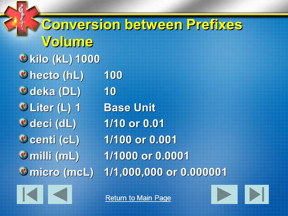 Example 2 (2 of 2) Set up the problem.Desired dose: 1 mg On hand: 0.1 mg/mL Set up the problem.