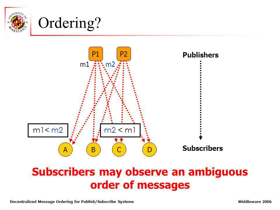 Decentralized Message Ordering for Publish/Subscribe Systems Middleware 2006 Ordering.