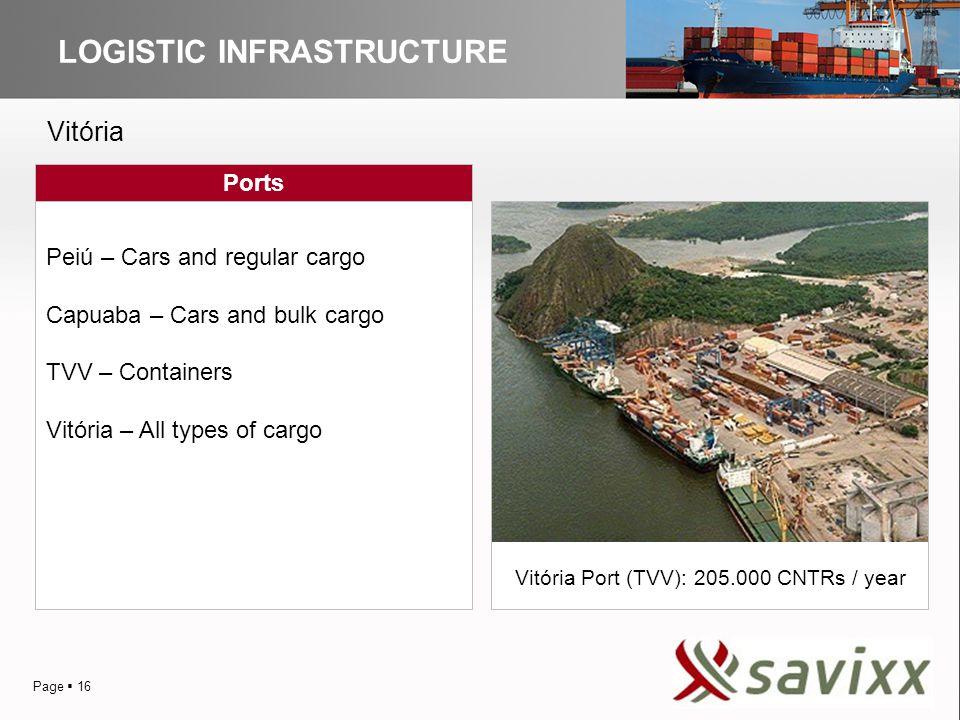 Page 16 YOUR LOGO LOGISTIC INFRASTRUCTURE Vitória Ports Peiú – Cars and regular cargo Capuaba – Cars and bulk cargo TVV – Containers Vitória – All typ